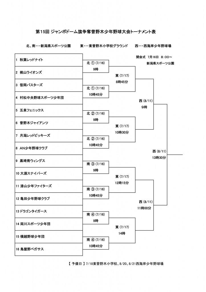 22.トーナメント表(2016)